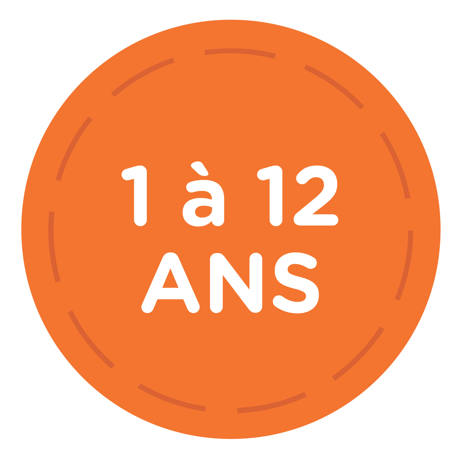 Age-Group-Circles-With-Text_Parties_French