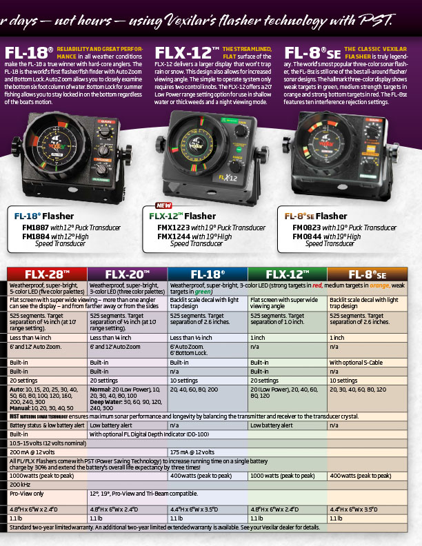 Vexilar Ice Catalog 2017-18 (viewing optimized)-9